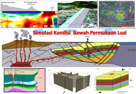 Hasil gambar untuk informasi simulasi bawah permukaan lusi