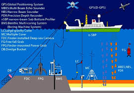 Image result for WIKIPEDIA DEEP SEA MINING